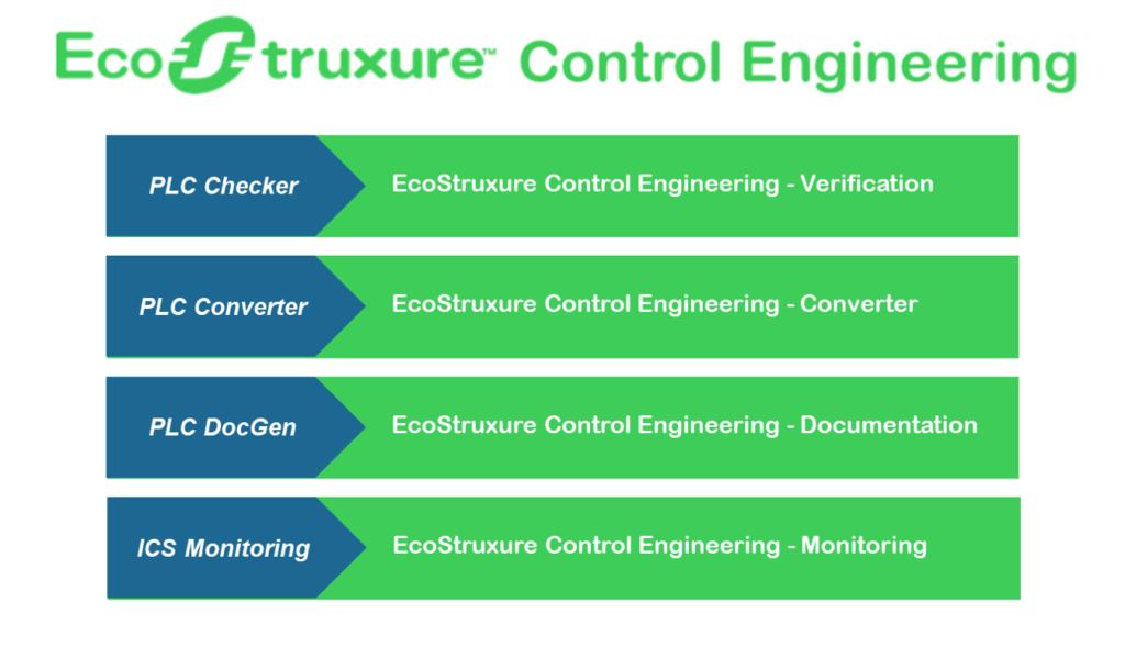 Control Engineering by Schneider Electric. Itris PLC Checker DocGen Converter
