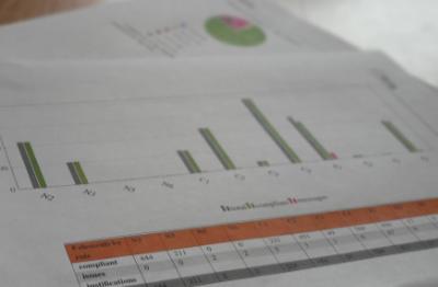 Itris PLC Checker verification Report